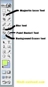 photoshop all basics tool image